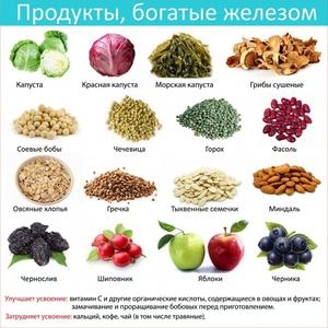 Как употреблять продукты питания с железом