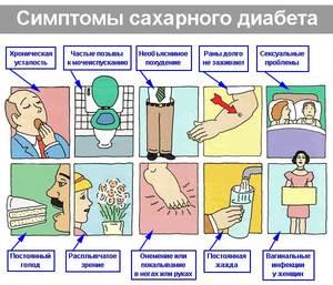 Ранние симптомы сахарного диабета