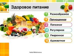 Какие продукты полезны