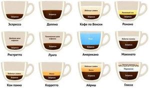 Как сделать американо на кофемашине 112