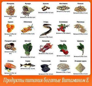 Важность витамина е