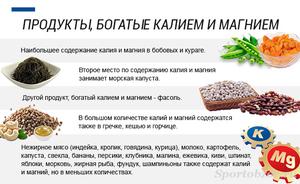 Калий, магний и кальций в продуктах питания